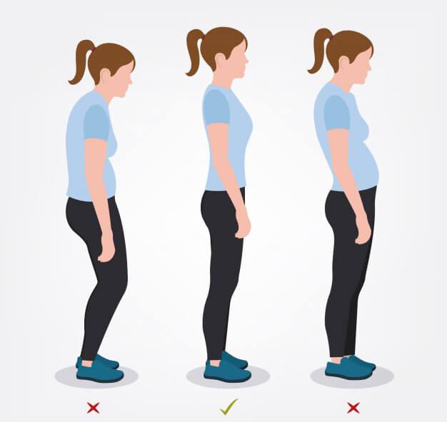Como se Forma e se Trata a Postura